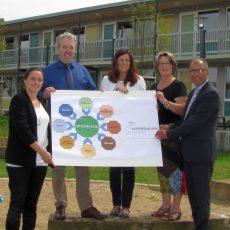 Fachhochschule erarbeitet Praxisleitfaden zur Integration von Flüchtlingen in Barsinghausen