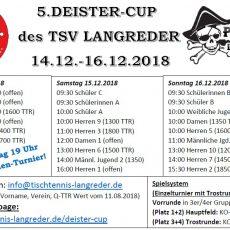 Tischtennis: TSV Langreder richtet den 5. Deister-Cup aus